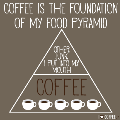 Coffee is the foundation of my food pyramid. Other junk i put into my mouth coffee